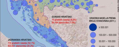 GIS pristup analizi demografske otpornosti gradskih naselja i jedinica lokalne samouprave u Republici Hrvatskoj: prema demografskoj regionalizaciji